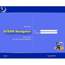 STILL STEDS Navigator...